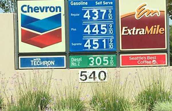 Gas Prices San Diego >> Gas In Mexico Is Now Cheaper Than In San Diego