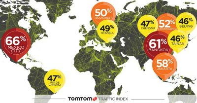 The world's 10 worst cities for traffic congestion.