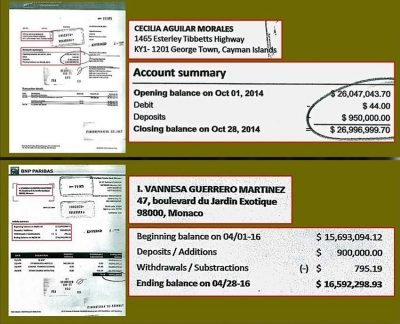 Account balances of Cecilia Aguilar, top, and Vanessa Guerrero.