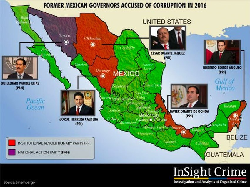 corrupt governors
