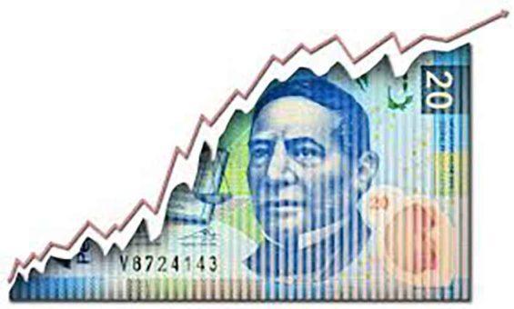 mexican peso graph