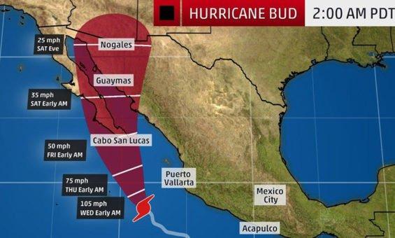 Bud's forecast track