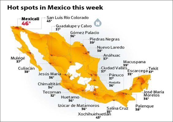 High temperatures recorded around Mexico this week.