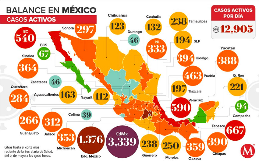 Active Covid-19 cases in Mexico as of Thursday evening.