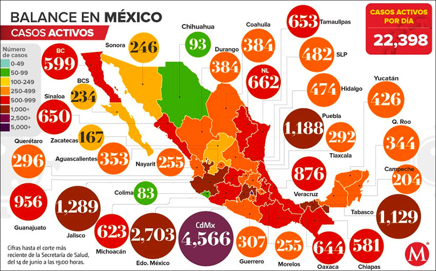 Active cases of Covid-19 in Mexico as of Sunday