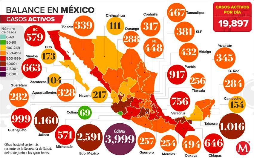 Active coronavirus cases in Mexico as of Wednesday.