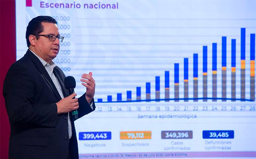 Director of Epidemiology José Luis Alomía reported 5,172 new cases on Monday.