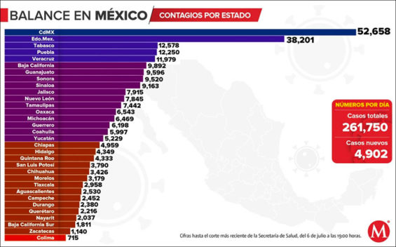 Accumulated coronavirus cases in Mexico as of Monday.