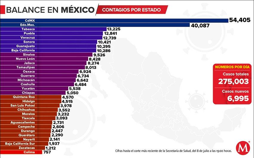 Coronavirus cases in Mexico as of Wednesday.