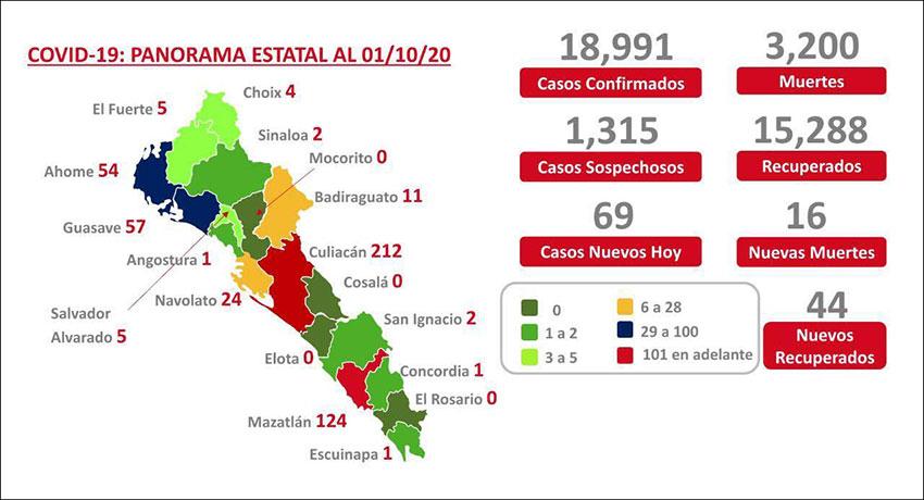 The coronavirus risk map for Sinaloa as of Thursday.