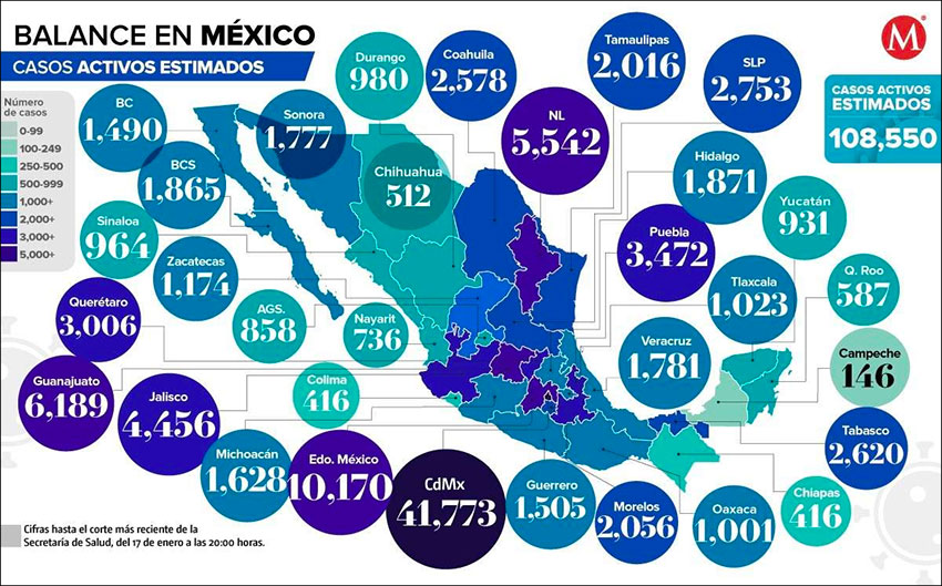 Estimated active cases across Mexico as of Sunday night