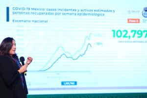 Federal health official Alethse de la Torre presents new Covid data on Tuesday.