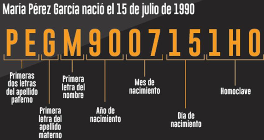 RFC formula Mexico
