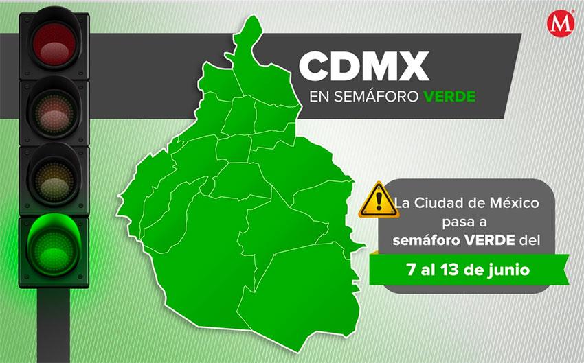 México recibe luz verde por primera vez.
